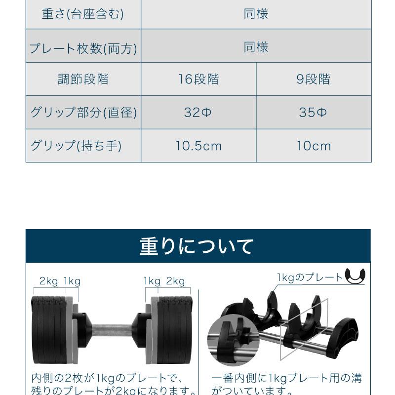 2kg刻み 32kg 1個 単体