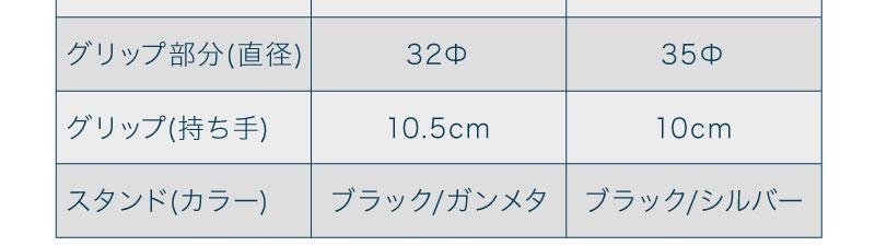 32kg 2kg刻み