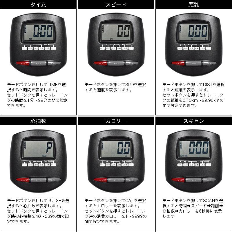 モード スキャン タイム スピード 距離 心拍数 カロリー