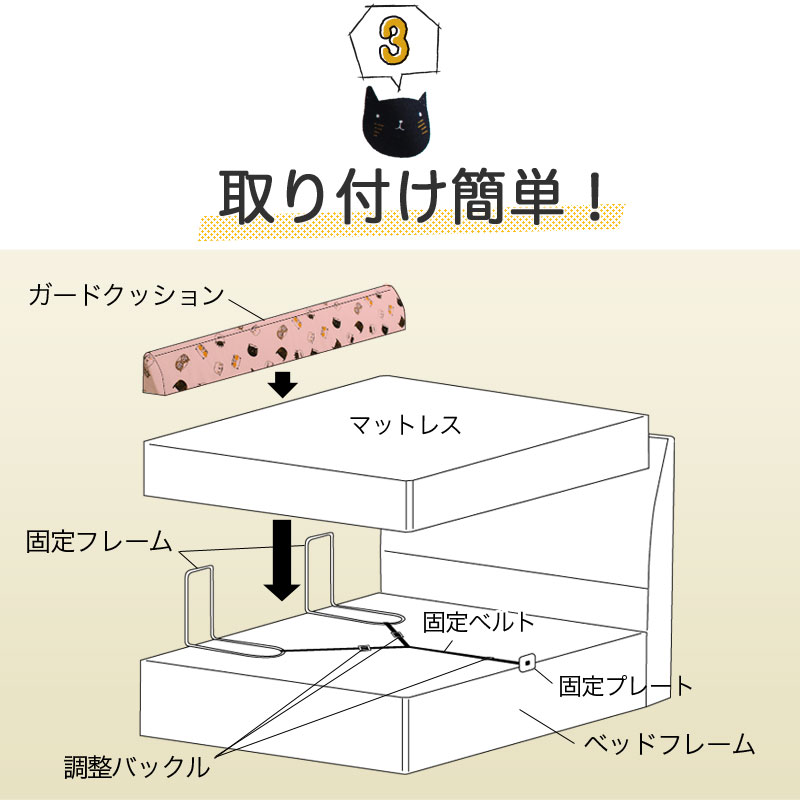 クッションベッドガード 形状キープ150  【2】取り付け簡単!