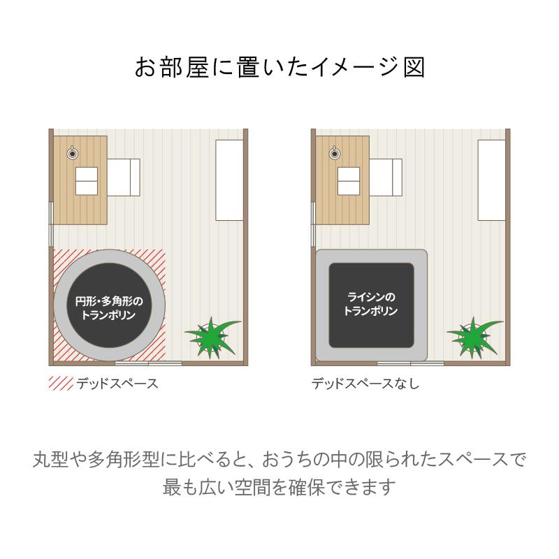 お部屋に置いたイメージ図