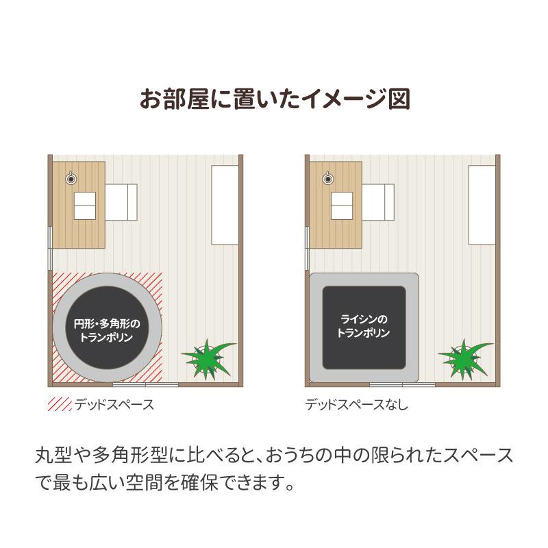 お部屋においたイメージ図 デッドスペースなし