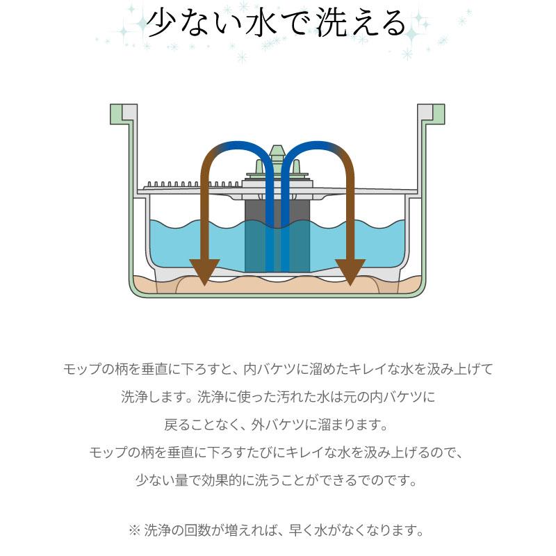 少ない水で洗える