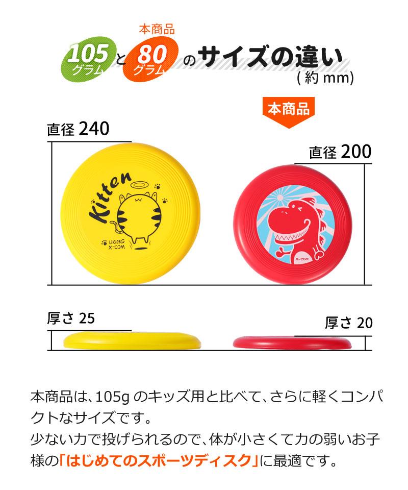 105gと80gのサイズの違い直径200mm、厚さ20mm